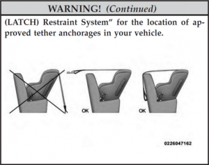 Chrysler manual RF tether