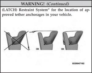 Chrysler manual RF tether