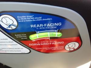 RF & FF recline angle indicators