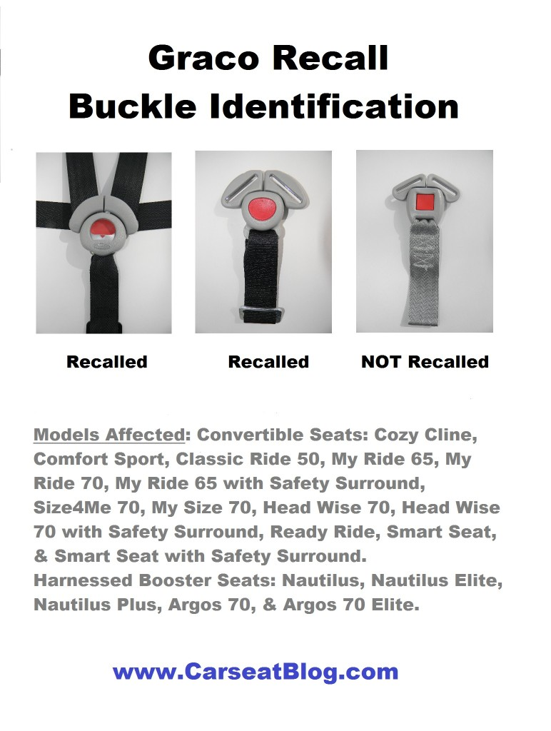 Graco Recall Buckle Identification