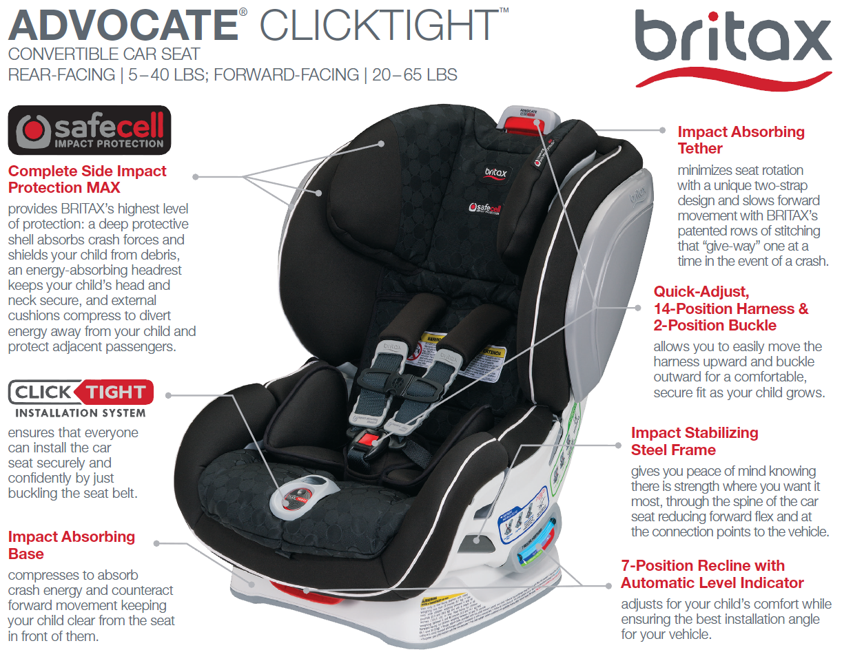 Britax Car Seat Rear Facing Limit