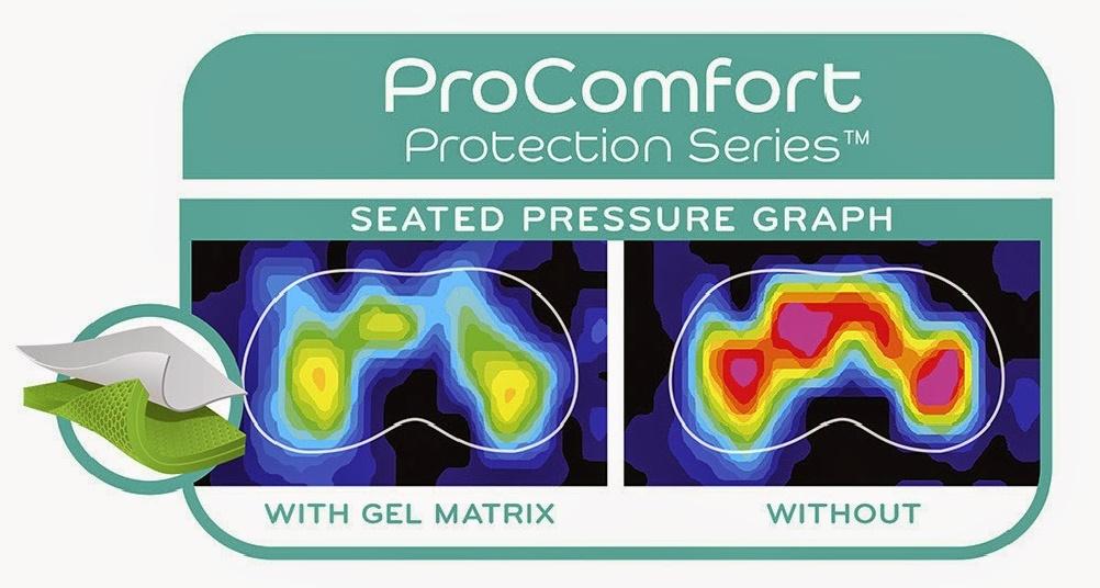 Evenflo ProComfort Gel Matrix Pressure Relief Graphic Platinum Symphony DLX