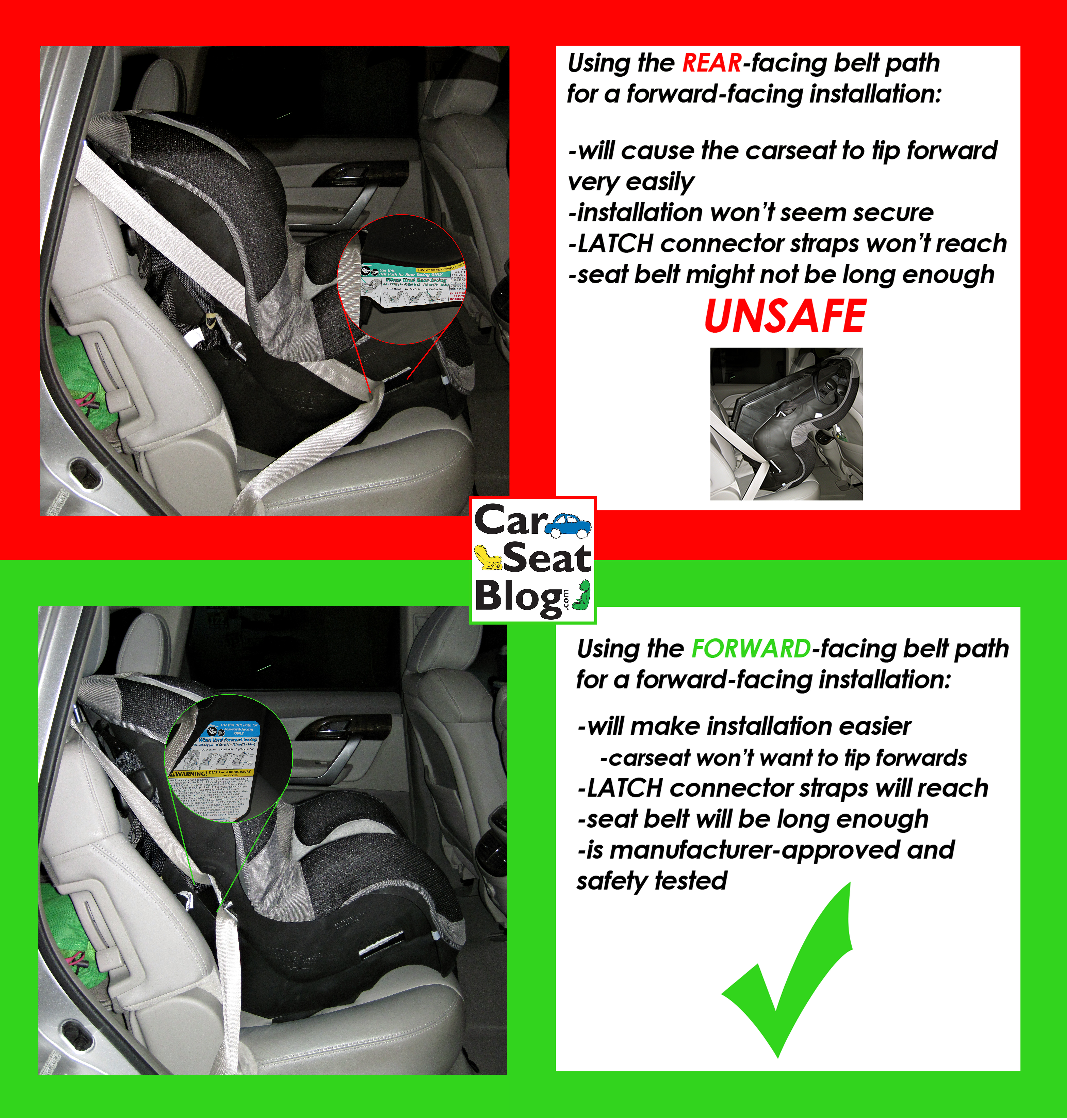 Forward Facing Car Seat Safety Ratings