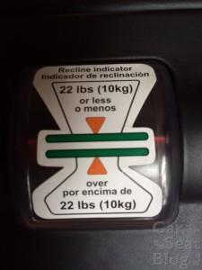 ProSafe indicator