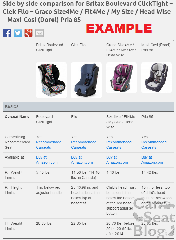 Carseat Comparisons Measurements And Features Data Carseatblog