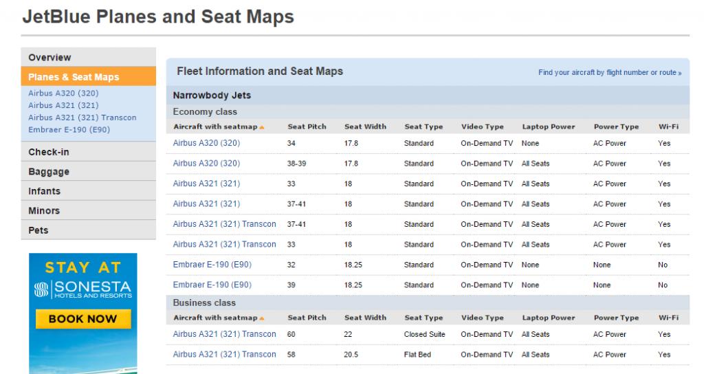 JetBlue compaison chart