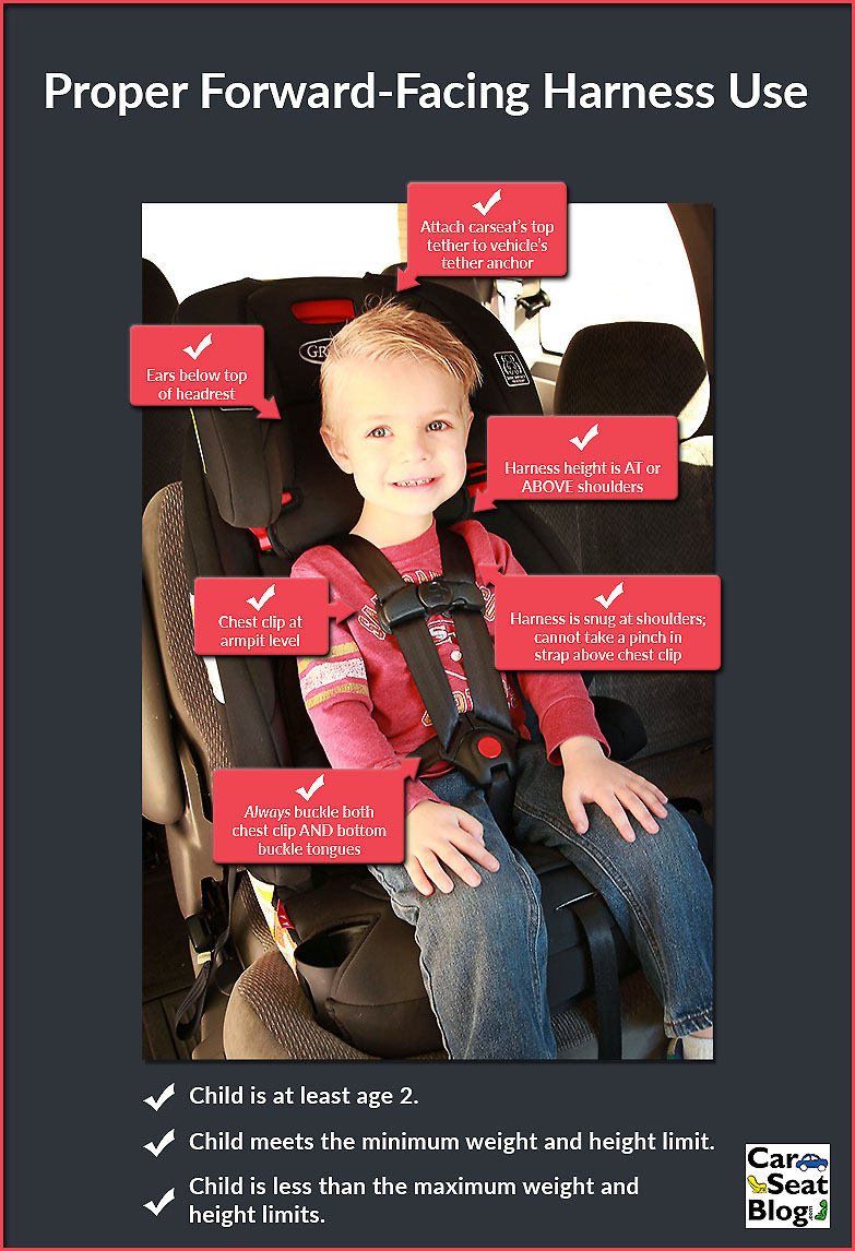 Minimum Height And Weight For Front Facing Car Seat